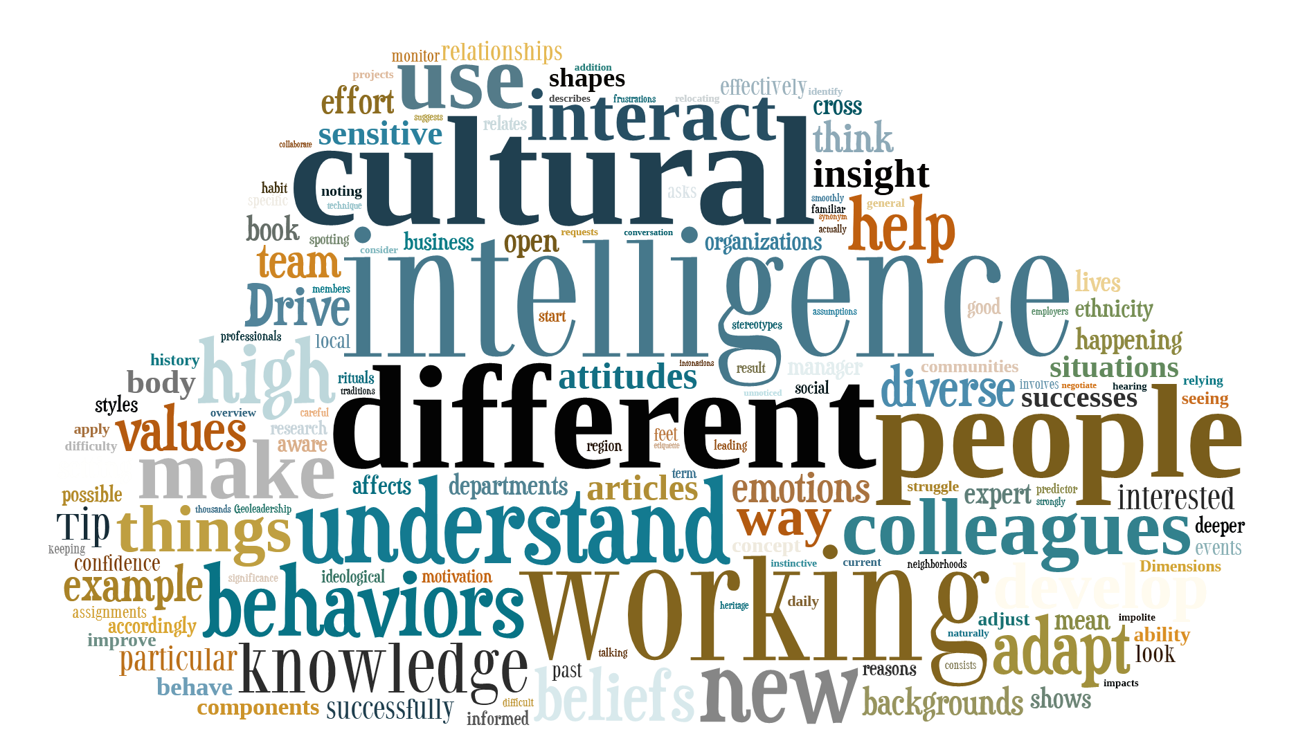 Cultural & Emotional Intelligence
